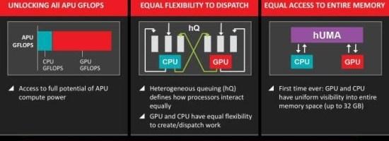 CES 2014: AMD prezinta Kaveri