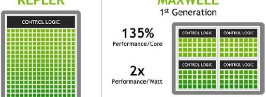 nVidia lanseaza GeForce GTX 750 si GTX 750 Ti