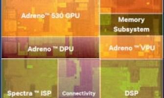 Snapdragon 820 ar putea avea 3 GHz