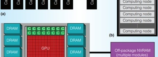 AMD prezinta Exascale Heterogeneous Processor
