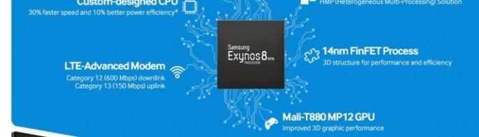 Samsung Exynos 8890 este prezentat oficial