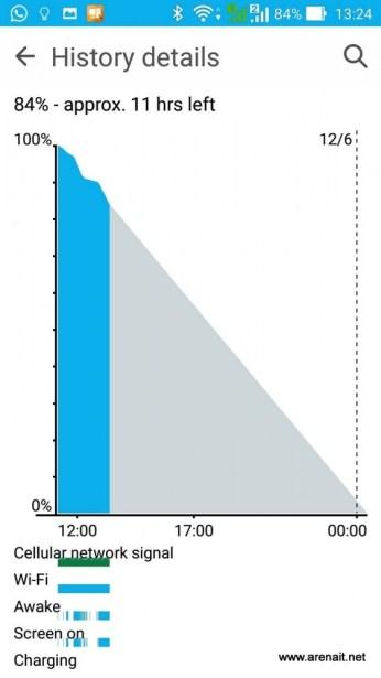 ASUS-ZenFone-Selfie-Baterie (2)