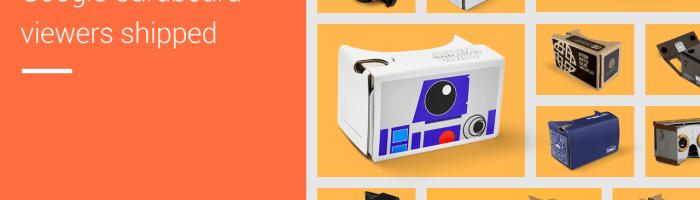 Google a vandut 5 milioane de ochelari VR Cardboard