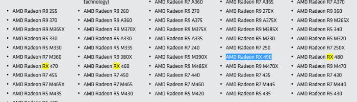 RX490 a fost anuntata neoficial