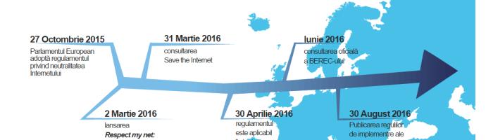 Salveaza internetul, sustine pastrarea neutralitatii!