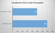 cinebench multithread