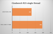 cinebench single thread