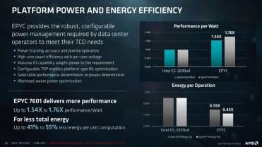 AMD EPYC 9