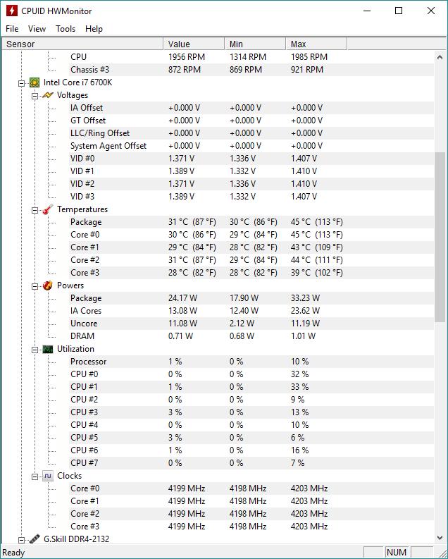 Intel Core i7-6700K @ 4.0 Ghz, 1.2V, idle – 31 °C (Auto)