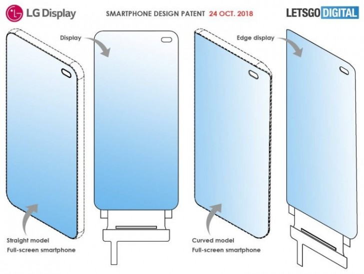 LG pregateste un smartphone cu camera integrata in display