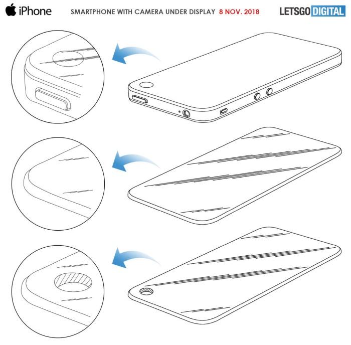 Este foarte posibil ca iPhone-urile de anul viitor sa aiba camera frontala integrata in display
