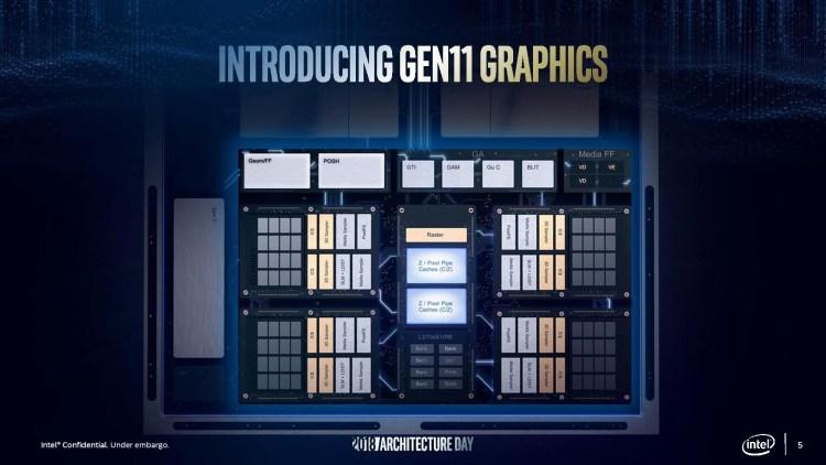 Detalii oficiale despre Intel Graphics Gen 11. 1 TFLOPs și lansare în 2019