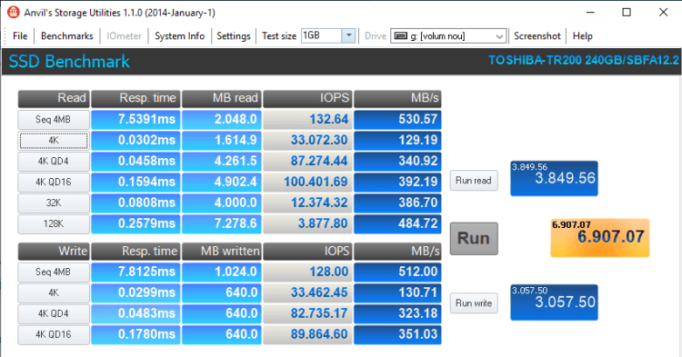 Review Toshiba TR200 240 GB - SSD entry-level cu performanțe decente la preț imbatabil