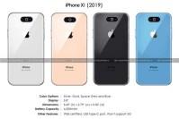 iPhone-urile din 2019 vor avea 3 camere foto
