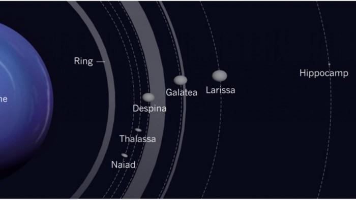 Noi informatii despre lunile lui Neptun