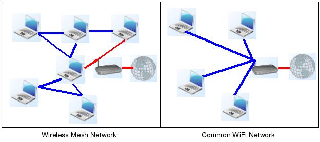 TP-Link Deco M5 - sistem mesh practic pentru casa