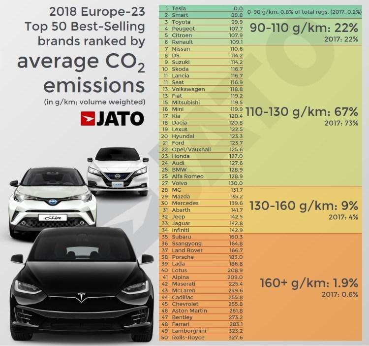 Se cer mai putine emisii in 2021 si este aproape imposibil ca cineva sa le respecte