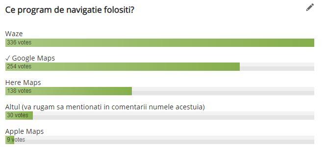 Rezultate sondaj: ce program de navigatie folositi?