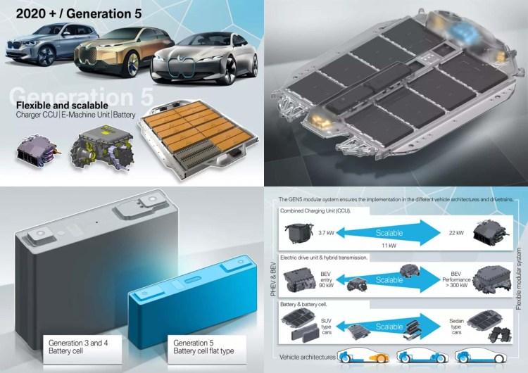 BMW i4 va fi un sedan ce va rivaliza cu Tesla Model 3