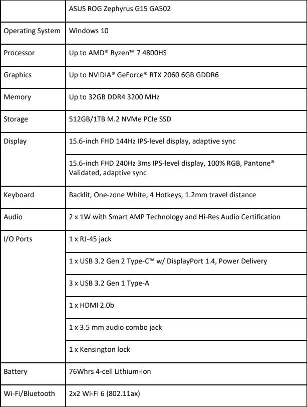 Review ASUS ROG Zephyrus G15 cu AMD Ryzen 7 4800HS si GTX 1650Ti