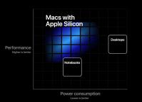 Apple Silicon – Mac-urile nu vor mai folosi procesoare Intel