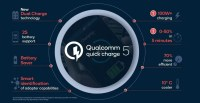 Qualcomm a anuntat Quick Charge 5.0