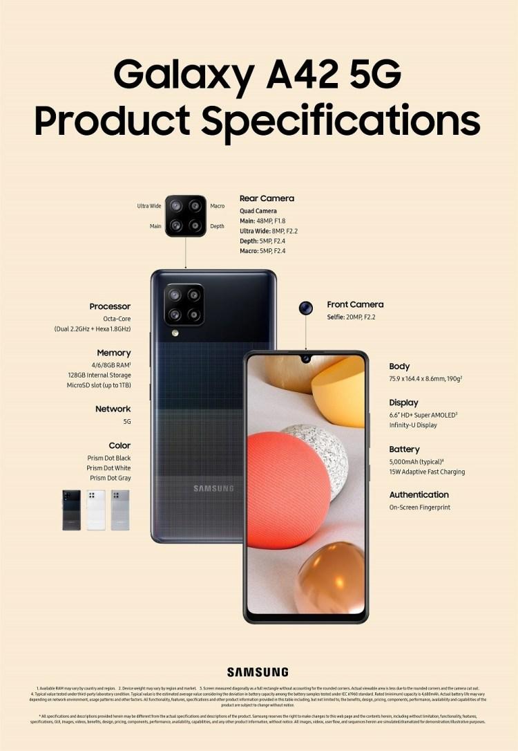 Samsung a lansat Galaxy A42 5G - cel mai accesibil smartphone 5G