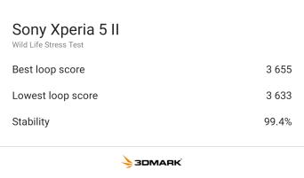 Sony PXERIA 5 II - 3D Mark (2)