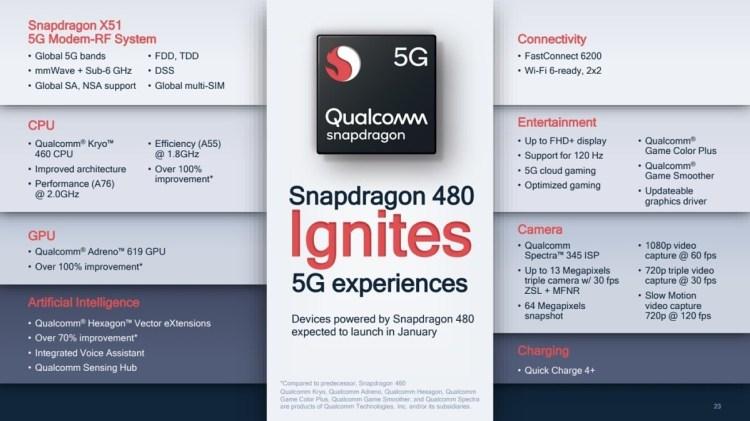 Snapdragon 480 a fost prezentat de Qualcomm