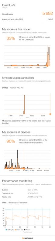 OnePlus 9_3DMark_4