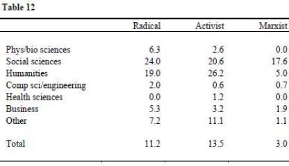 marxism-percents.jpg