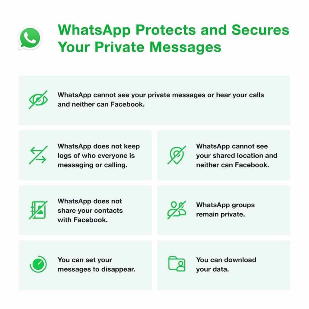 WhatsApp políticas de privacidad