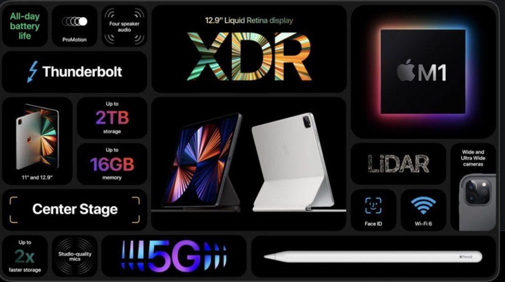 iPad Pro chip m1