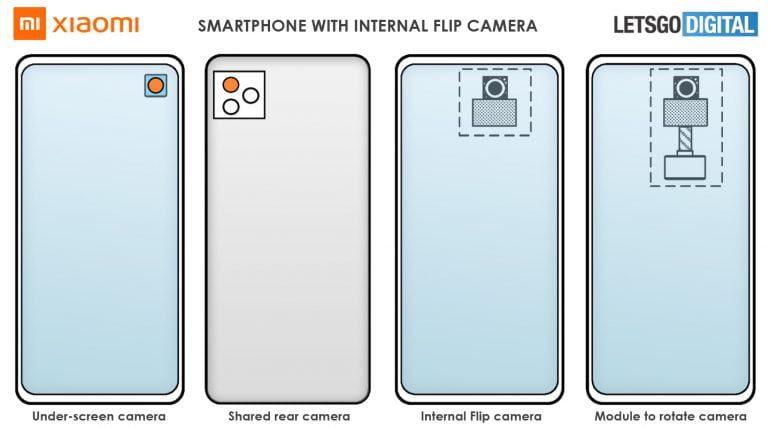 Xiaomi patenta un teléfono con cámara bajo pantalla giratoria