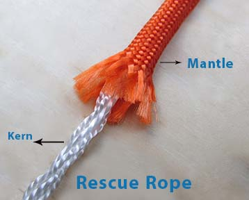 Rope Parts Mantle and Kern