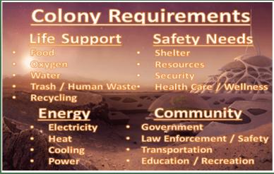 Colony Prototype  ARES Exploration