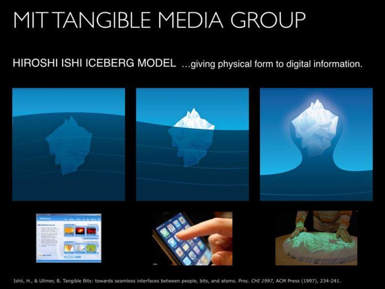 Hiroshi Ishii Iceberg Model