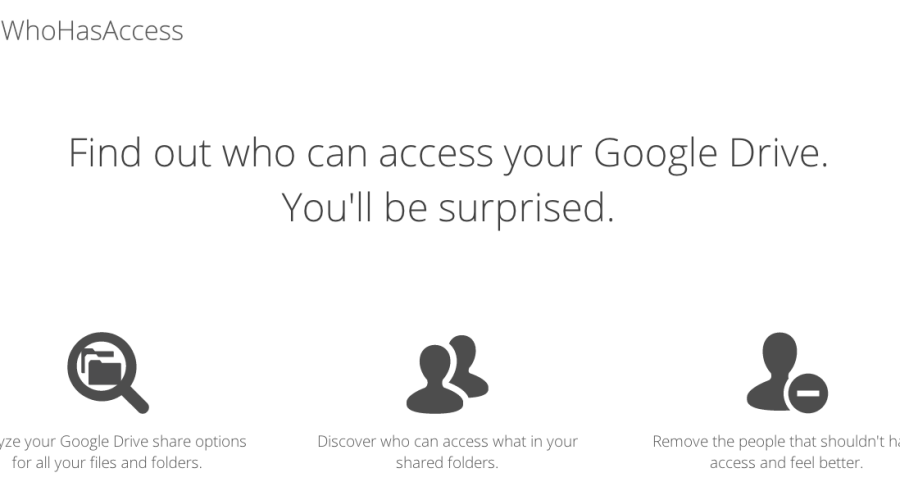 Do you know who has access to your files?