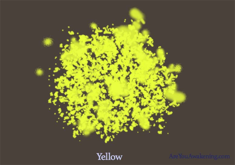 soul development, yellow