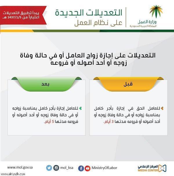وزارة العمل السعودية خمسة أيام إجازة في حال الزواج أو وفاة أحد