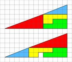 Curries paradox. Flytta tetris-bitarna och skapa en synvilla.