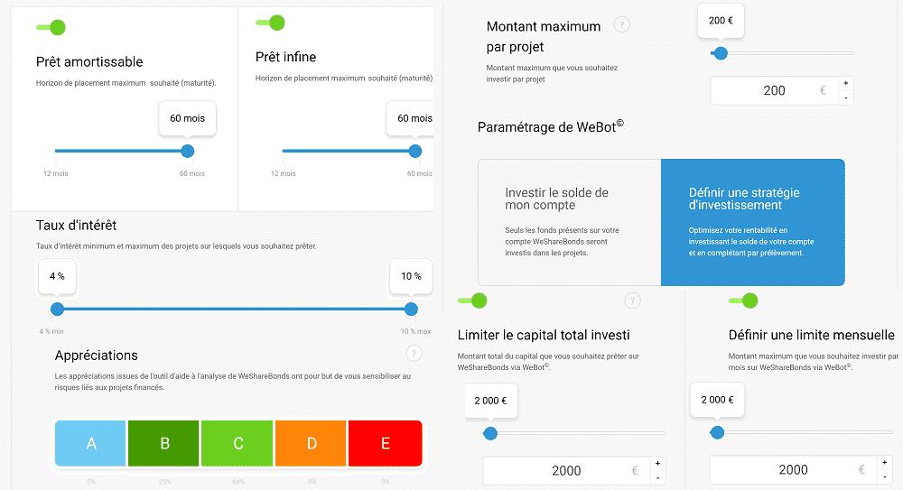 Webbog, Le robot d'investissement de Wesharebonds