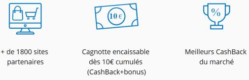 eBuyClub CashBack auprès de 1800 partenaires