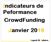 Indicateurs de Performance CrowdFunding