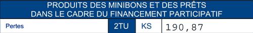 Impôts Crowdfunding - Déclaration des pertes - IFU case 2TU