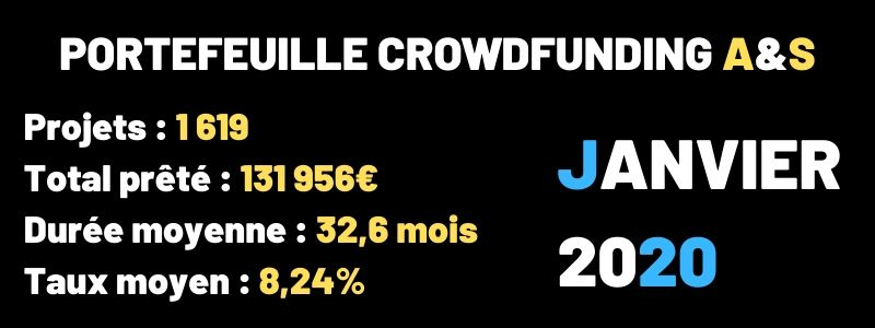 Portefeuille Crowdfunding Janvier 2020