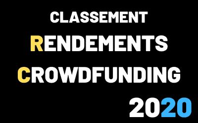Classement des Meilleurs Rendements du CrowdFunding 2020