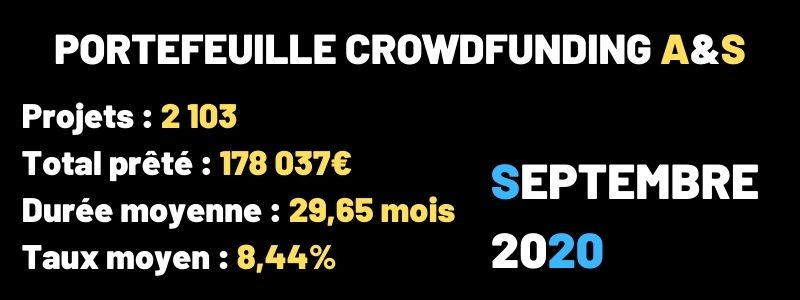 Portefeuille Crowdfunding Septembre 2020