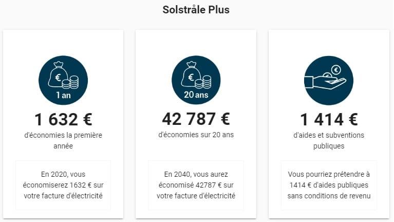 Ikea panneau solaire bilan des potentielles économies