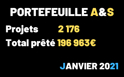 Portefeuille Crowdfunding A&$ – 2176 projets – Janvier 2021